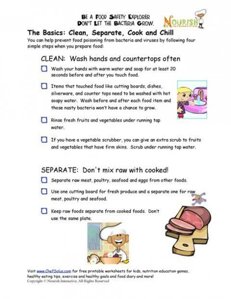 Chef Solus Food Safety Rules Checklist And Other Nutition