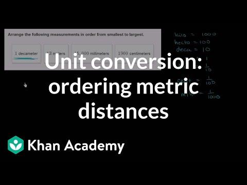 Metric Unit Conversions  Distance  Video