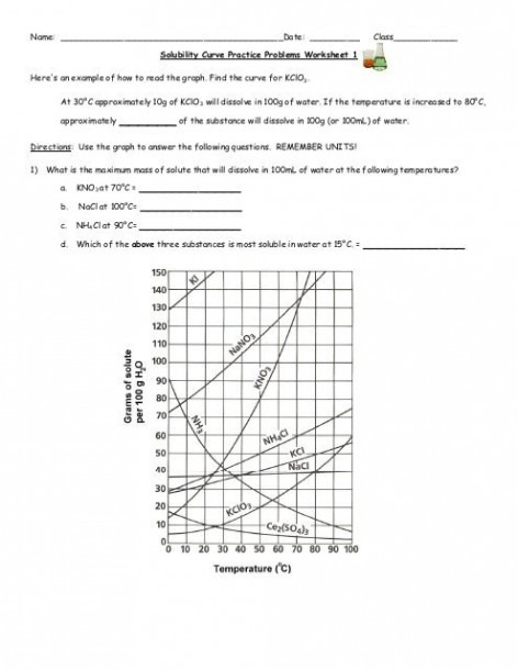 Solubility Curve Practice Problems Worksheet 1 Key