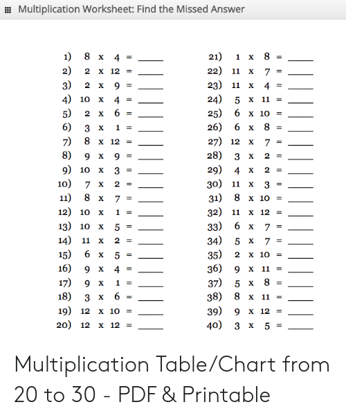 Multiplication Worksheet Find The Missed Answer 1 21 8 X 4 1 X 2