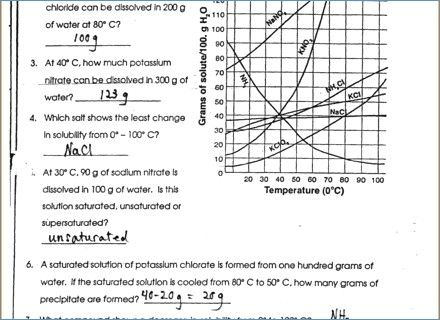 Solubility Curves Worksheet Answer Key With Graph 1 20